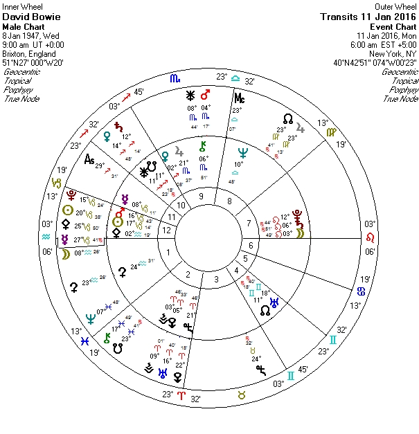 David Bowie natal chart with death transit Jan 11, 2016