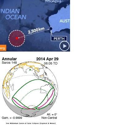 Flight path and Solar Eclipse
